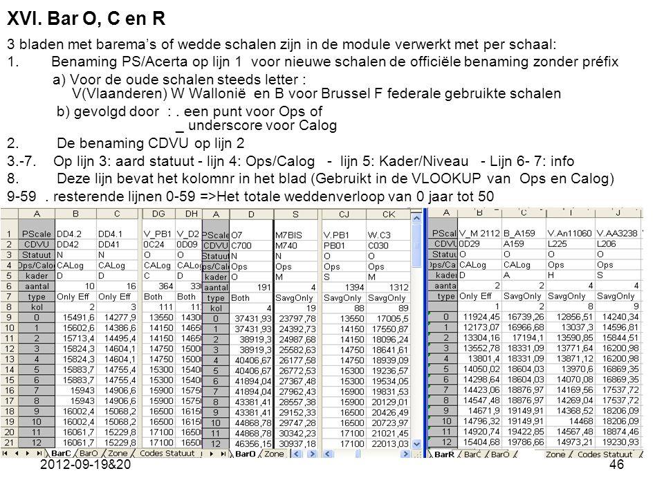 XVI. Bar O, C en R 3 bladen met barema's of wedde schalen zijn in de module verwerkt met per schaal: