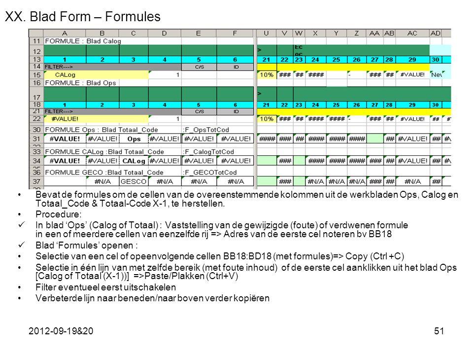 XX. Blad Form – Formules