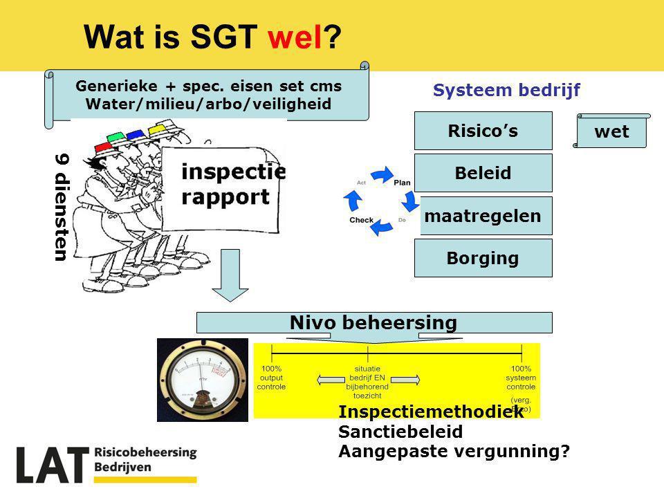 Generieke + spec. eisen set cms Water/milieu/arbo/veiligheid