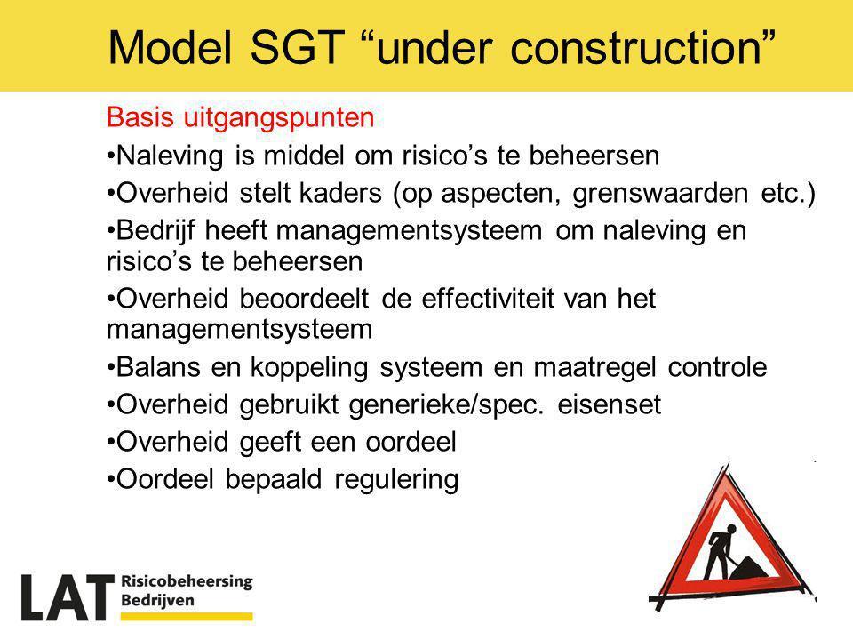 Model SGT under construction