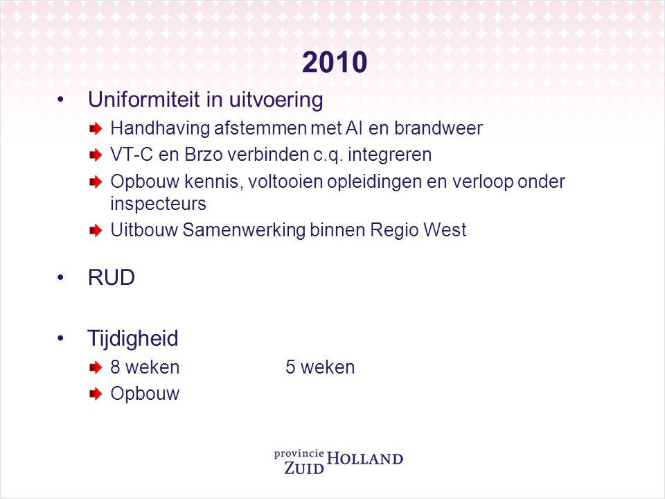 2010 Uniformiteit in uitvoering RUD Tijdigheid