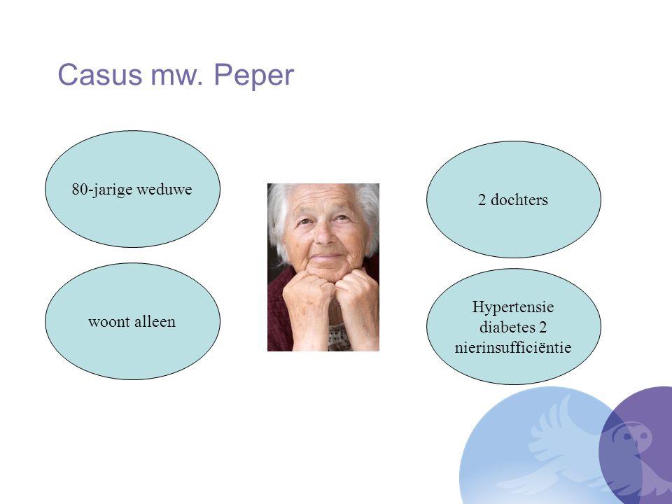Casus mw. Peper 80-jarige weduwe 2 dochters Hypertensie woont alleen