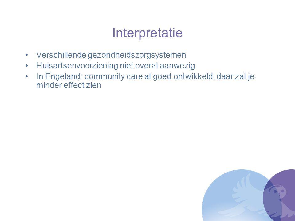 Interpretatie Verschillende gezondheidszorgsystemen