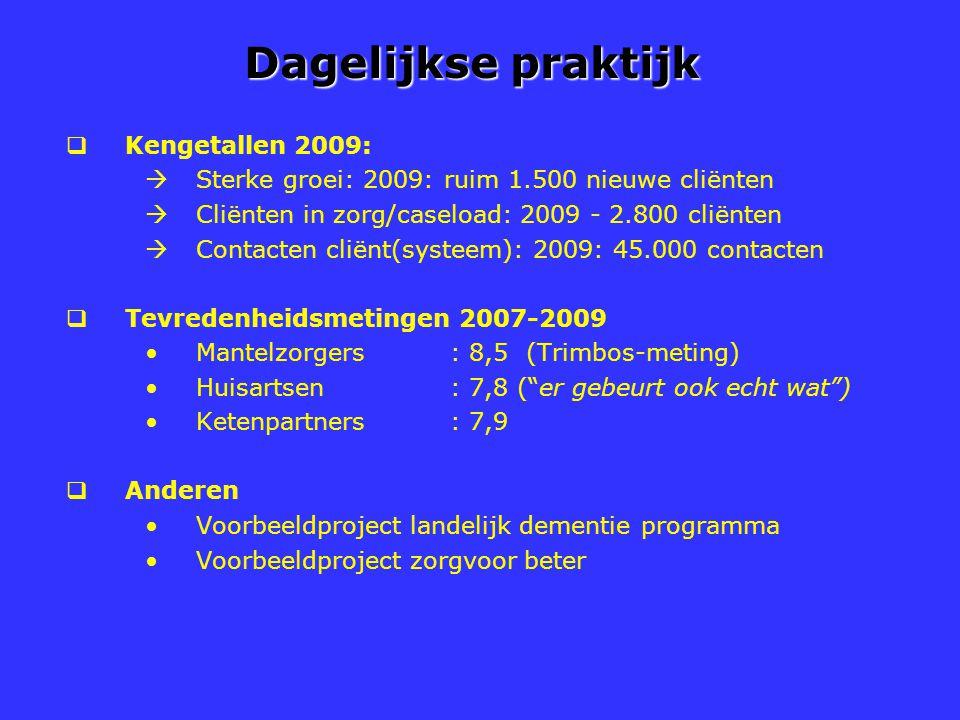 Dagelijkse praktijk Kengetallen 2009: