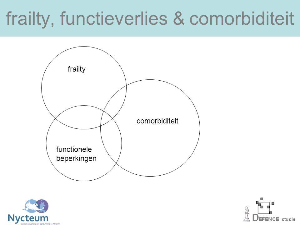 frailty, functieverlies & comorbiditeit