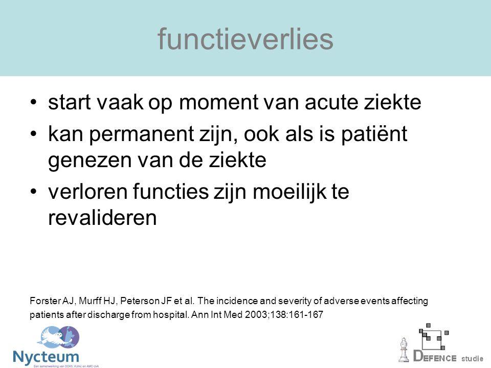 functieverlies start vaak op moment van acute ziekte