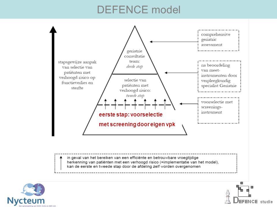 DEFENCE model DEFENCE model eerste stap: voorselectie
