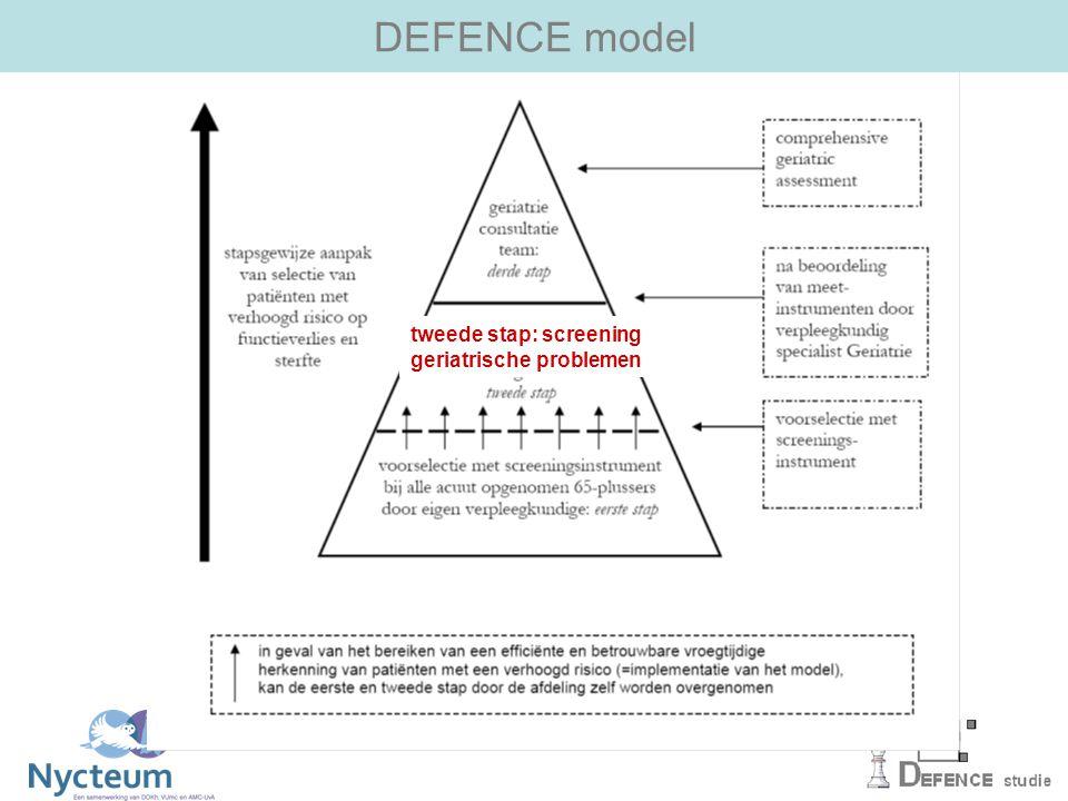 DEFENCE model DEFENCE model