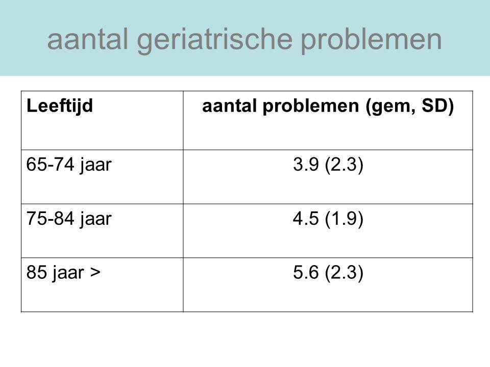 aantal geriatrische problemen