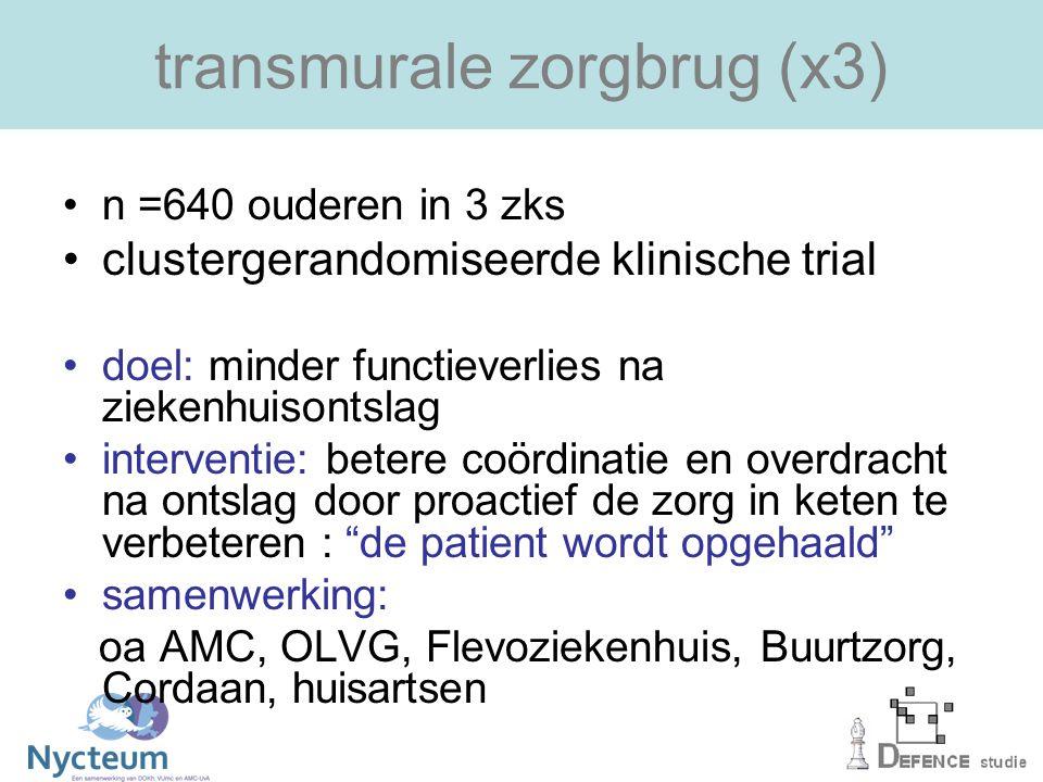 transmurale zorgbrug (x3)