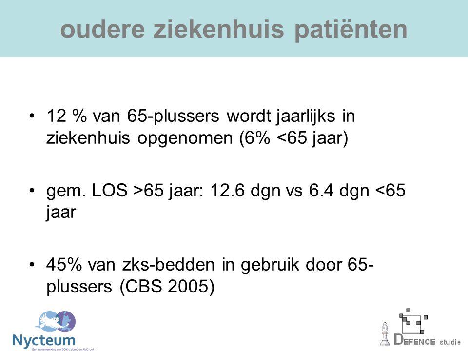 oudere ziekenhuis patiënten