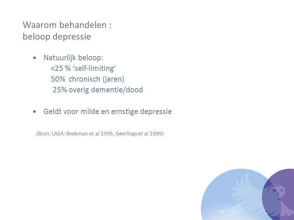 Waarom behandelen : beloop depressie