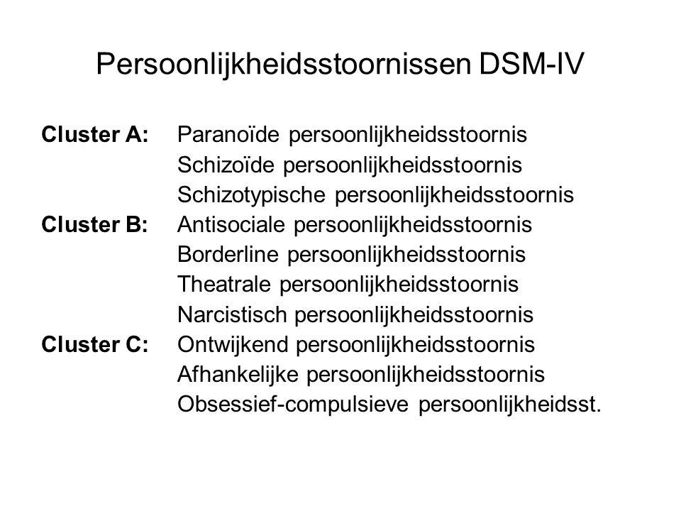 Persoonlijkheidsstoornissen DSM-IV