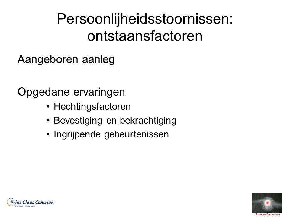 Persoonlijheidsstoornissen: ontstaansfactoren
