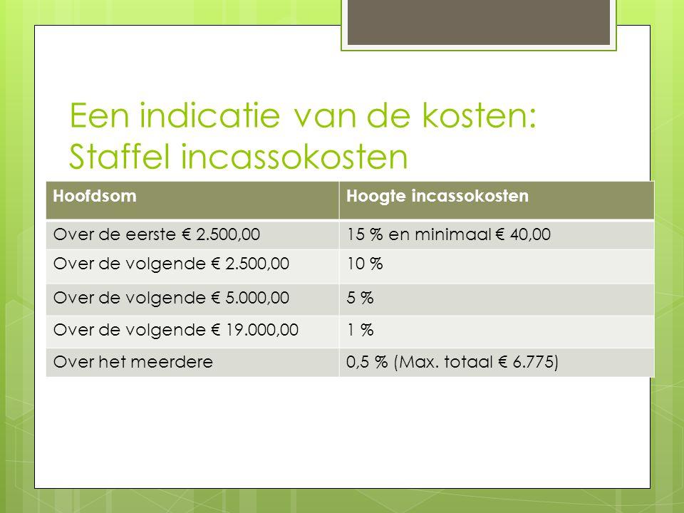 Een indicatie van de kosten: Staffel incassokosten