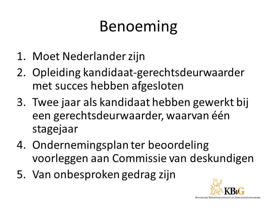 Benoeming Moet Nederlander zijn