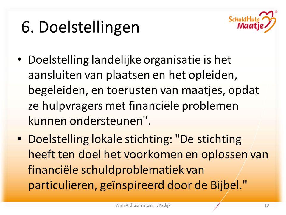 Wim Althuis en Gerrit Kadijk