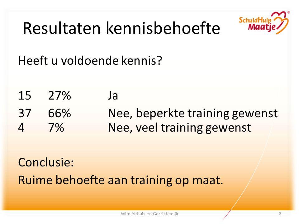 Resultaten kennisbehoefte