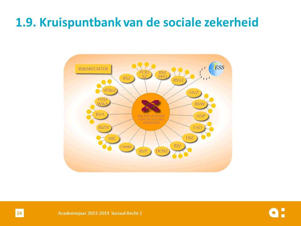 1.9. Kruispuntbank van de sociale zekerheid