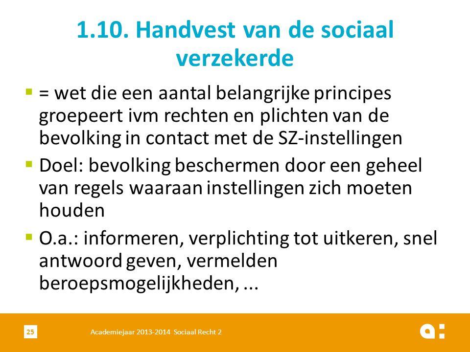 1.10. Handvest van de sociaal verzekerde