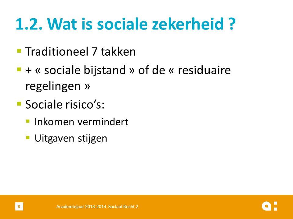 1.2. Wat is sociale zekerheid