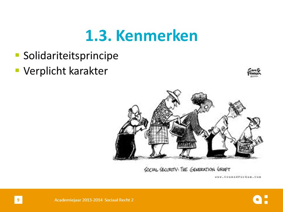 1.3. Kenmerken Solidariteitsprincipe Verplicht karakter