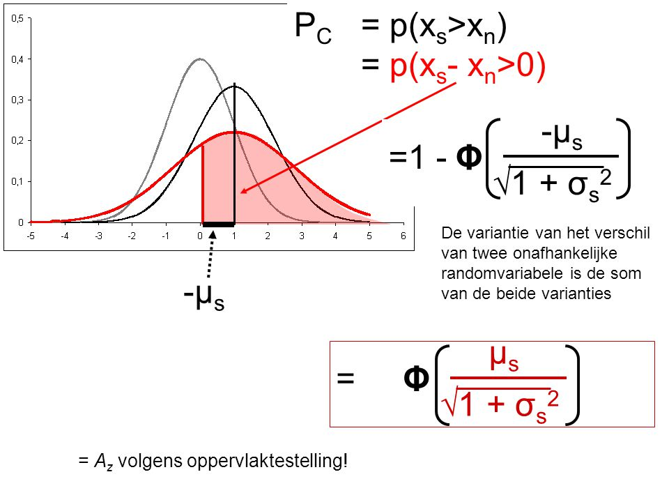 PC = p(xs>xn) = p(xs- xn>0) -μs =1 - Φ √1 + σs2 -μs