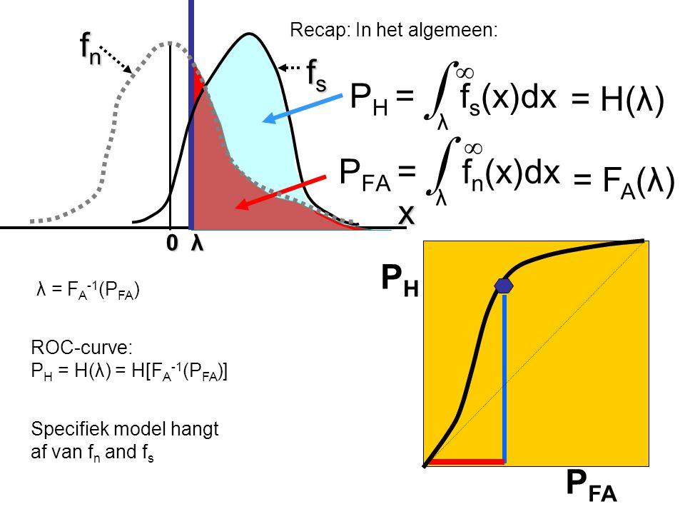 fn fs ∞ PH = ∫ fs(x)dx λ = H(λ) ∞ PFA = ∫ fn(x)dx λ = FA(λ) x PH PFA