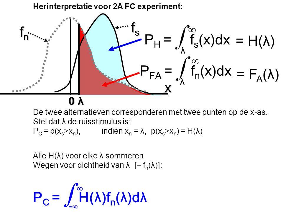 fs fn ∞ PH = ∫ fs(x)dx λ = H(λ) ∞ PFA = ∫ fn(x)dx λ = FA(λ) x