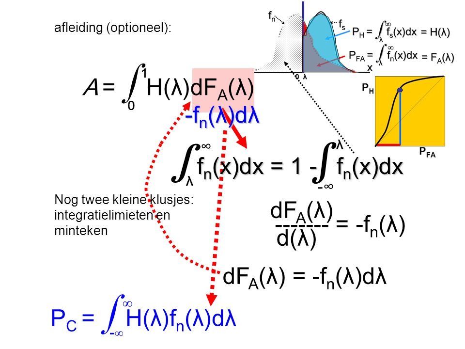 ∫ 1 A = ∫ H(λ)dFA(λ) 0 -fn(λ)dλ fn(x)dx = 1 - fn(x)dx dFA(λ) d(λ)