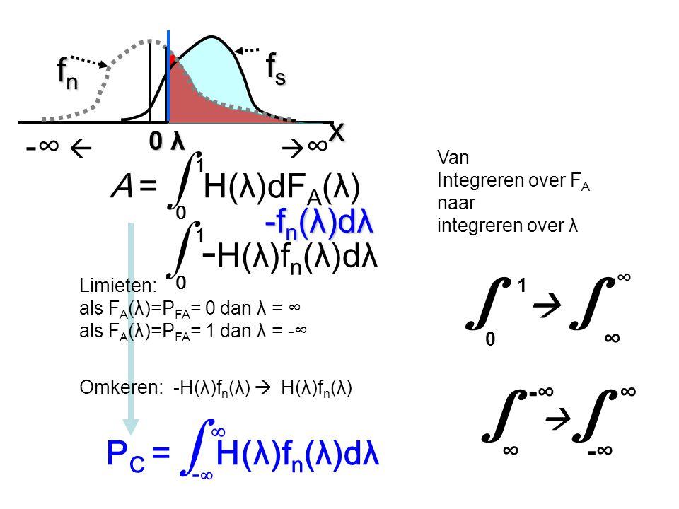 ∫  ∫ ∫  ∫ fs fn x -∞  ∞ 1 A = ∫ H(λ)dFA(λ) 0 -fn(λ)dλ