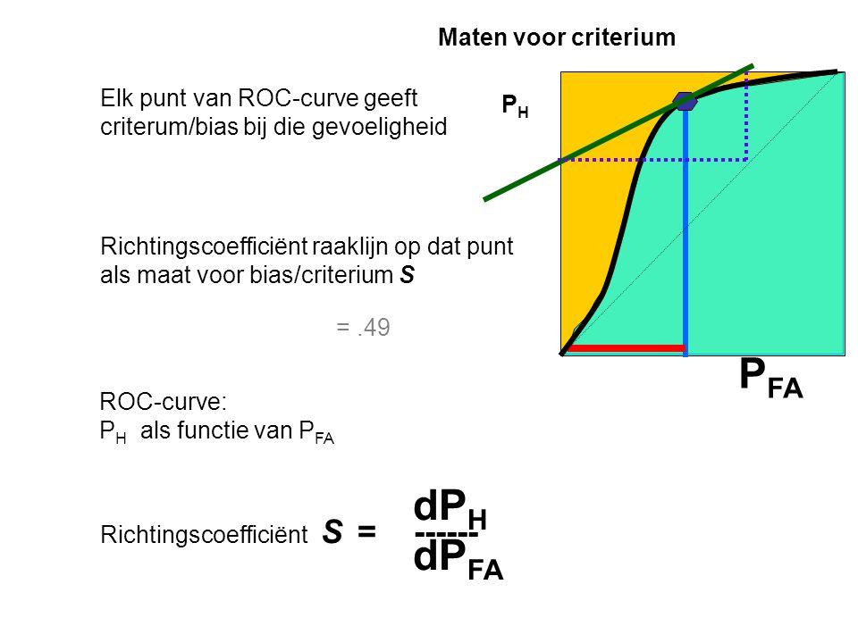 PFA dPH dPFA Maten voor criterium