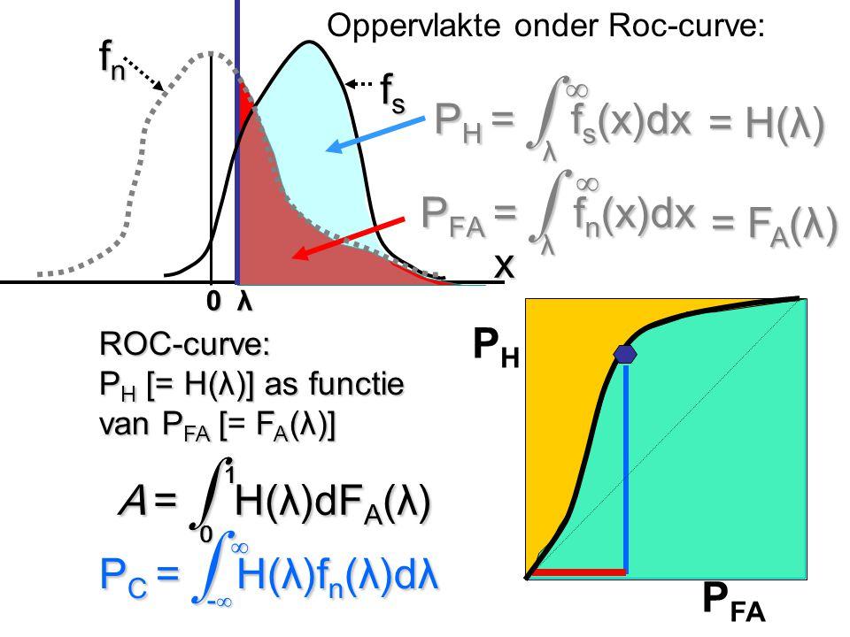 fn fs ∞ PH = ∫ fs(x)dx λ = H(λ) ∞ PFA = ∫ fn(x)dx λ = FA(λ) x PH