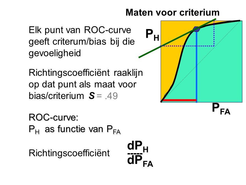 PH PFA Maten voor criterium