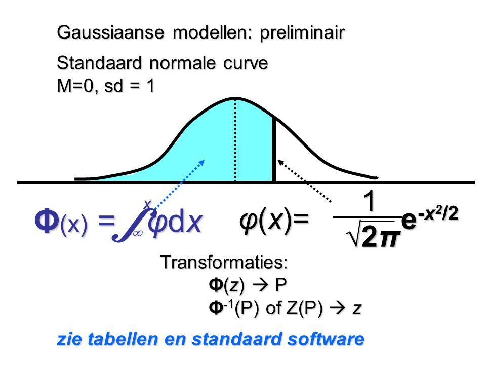 ∫ 1 φ(x)= e-x2/2 √2π x Φ(x) = -∞ φdx Gaussiaanse modellen: preliminair