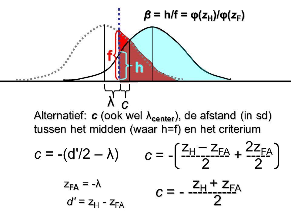 f h λ c c = -(d /2 – λ) zH – zFA 2zFA c = - ---------- + ----- 2 2