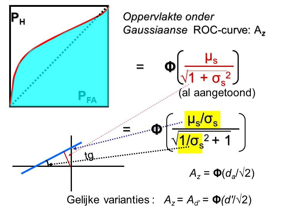 μs = Φ √1 + σs2 μs/σs = Φ √1/σs2 + 1 PH PFA