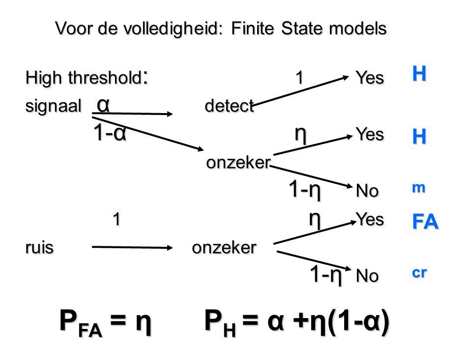 PFA = η PH = α +η(1-α) 1-α η Yes onzeker 1-η No 1 η Yes H FA