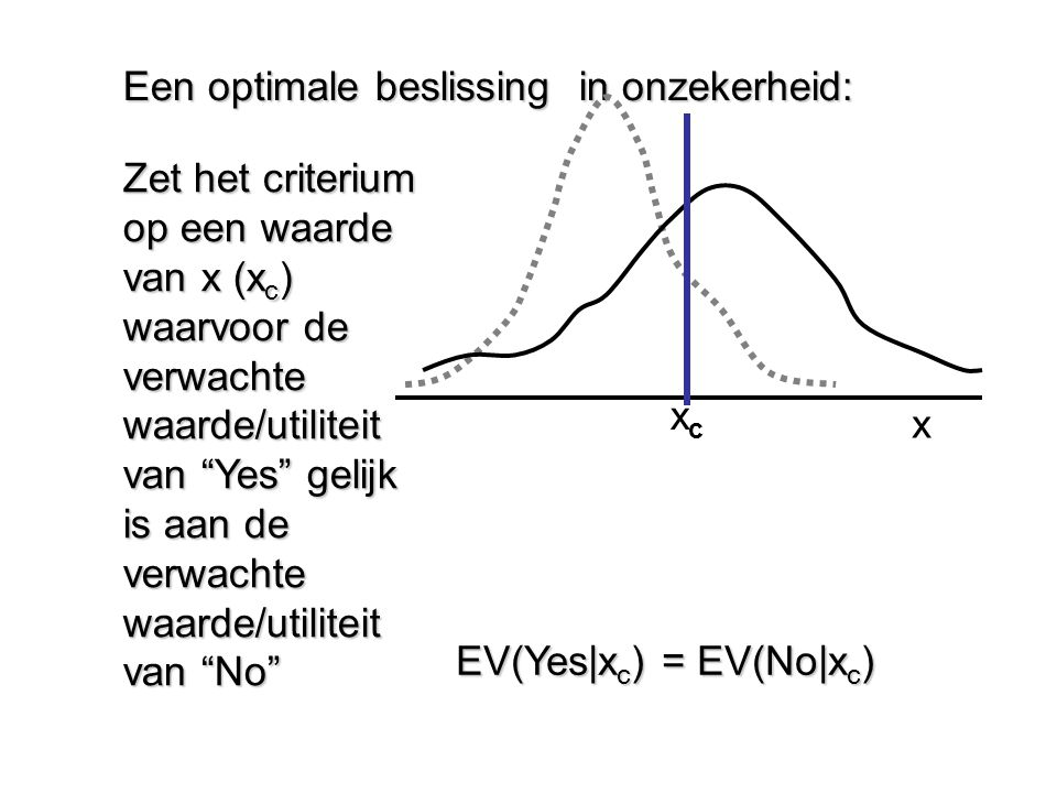 Een optimale beslissing in onzekerheid: