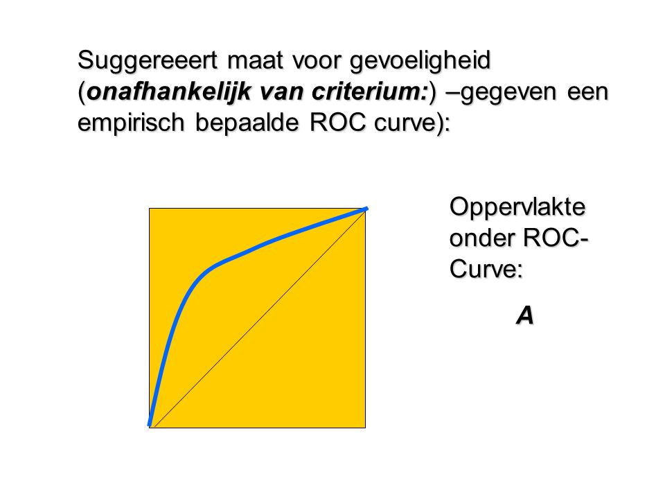 Suggereeert maat voor gevoeligheid (onafhankelijk van criterium:) –gegeven een empirisch bepaalde ROC curve):