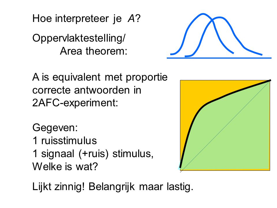 Hoe interpreteer je A Oppervlaktestelling/ Area theorem: A is equivalent met proportie correcte antwoorden in 2AFC-experiment: