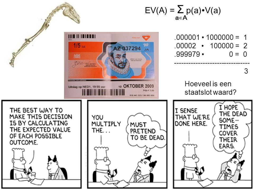 EV(A) = Σ p(a)∙V(a) a∊A .000001 • 1000000 = 1 .00002 • 100000 = 2
