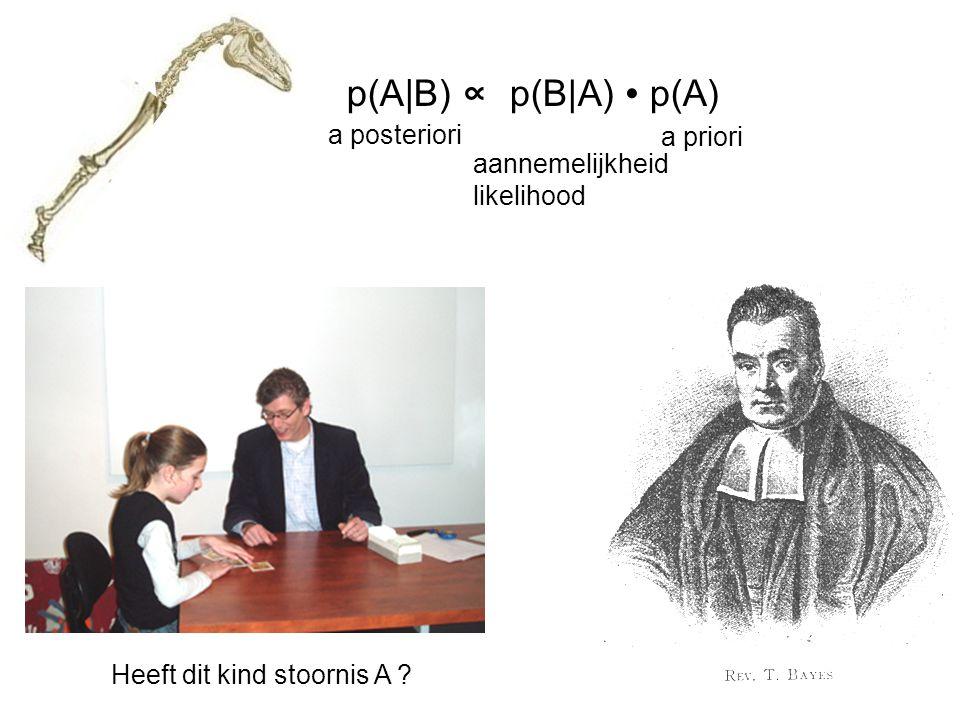 p(A|B) ∝ p(B|A) ∙ p(A) a posteriori a priori aannemelijkheid