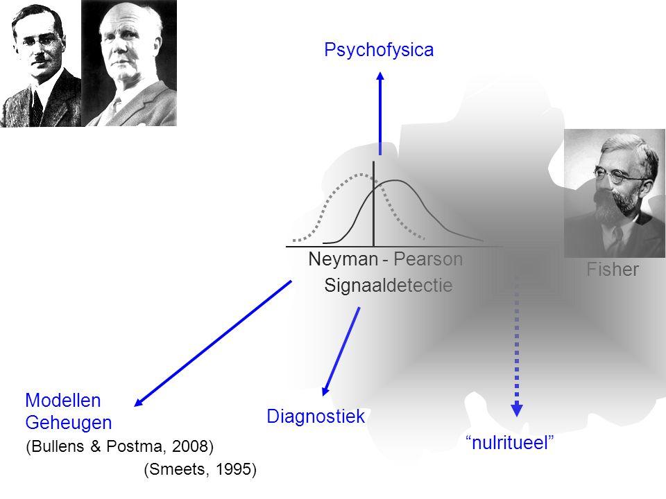 Psychofysica Neyman - Pearson Fisher Signaaldetectie Modellen Geheugen
