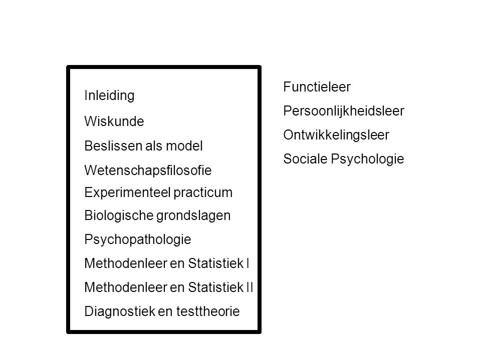Functieleer Persoonlijkheidsleer. Ontwikkelingsleer. Sociale Psychologie. Inleiding. Biologische grondslagen.