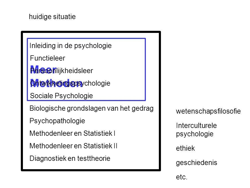 Meer Methoden huidige situatie Inleiding in de psychologie