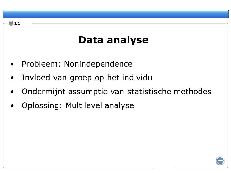 Data analyse Probleem: Nonindependence