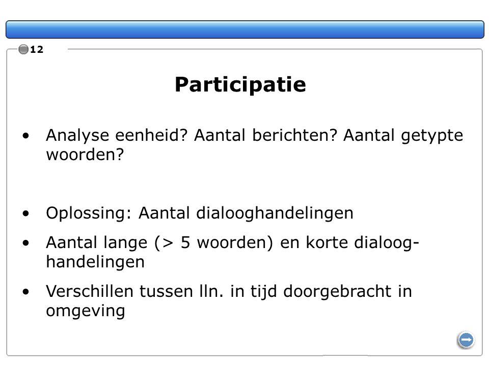 12 Participatie. Analyse eenheid Aantal berichten Aantal getypte woorden Oplossing: Aantal dialooghandelingen.