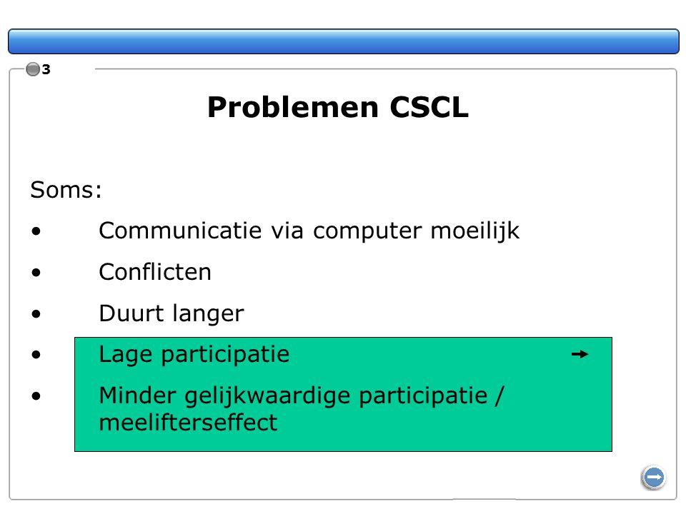 Problemen CSCL Soms: Communicatie via computer moeilijk Conflicten