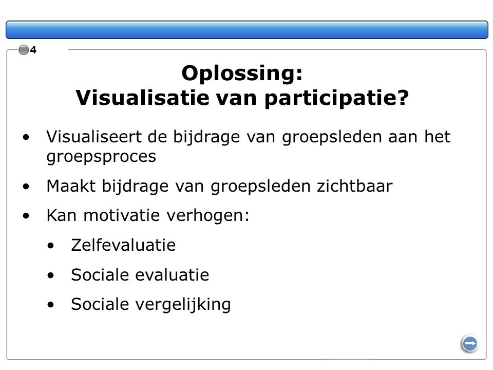 Oplossing: Visualisatie van participatie